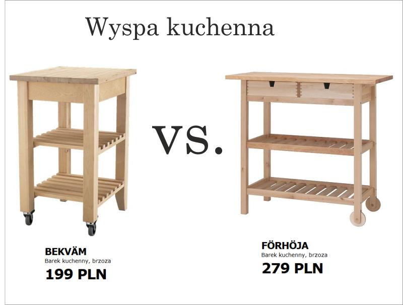 Metamorfozy Ikea Wyspy Kuchenne Conchitahomepl